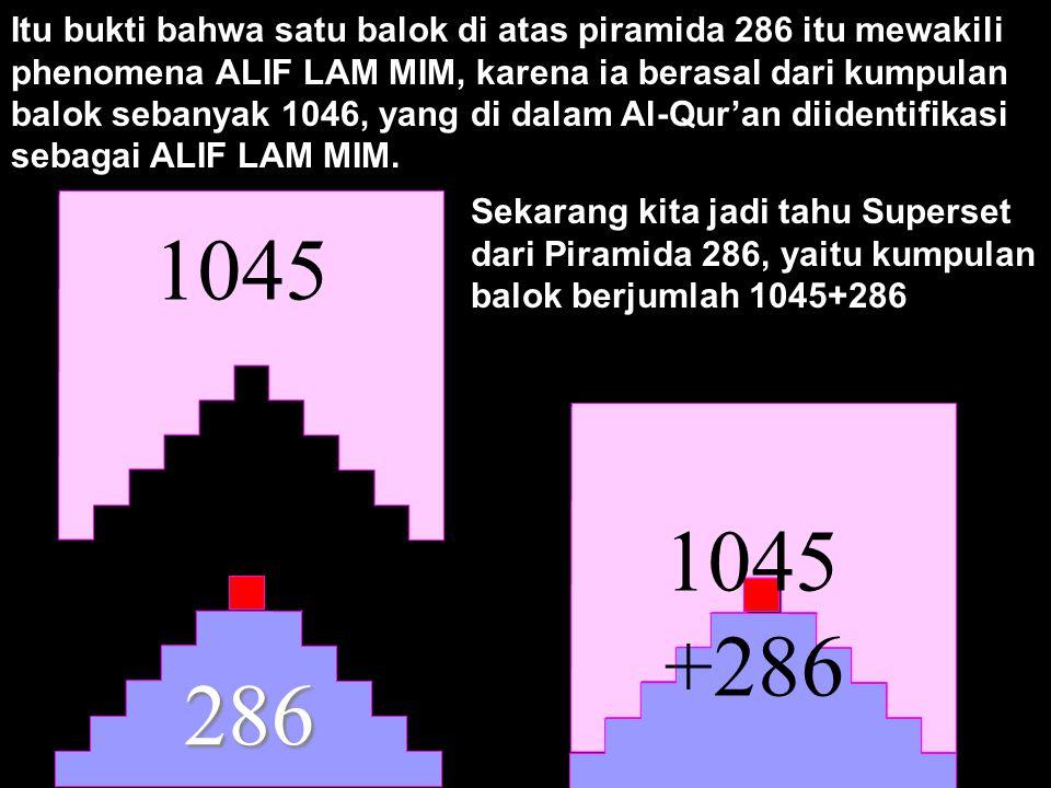 286 1045 Itu bukti bahwa satu balok di atas piramida 286 itu mewakili phenomena ALIF LAM MIM, karena ia berasal dari kumpulan balok sebanyak 1046, yang di dalam Al-Qur'an diidentifikasi sebagai ALIF LAM MIM.