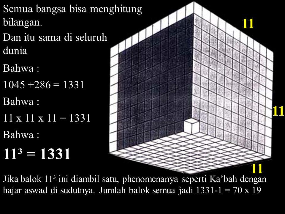 Semua bangsa bisa menghitung bilangan. Dan itu sama di seluruh dunia Bahwa : 1045 +286 = 1331 Bahwa : 11 x 11 x 11 = 1331 11³ = 1331 Bahwa : Jika balo