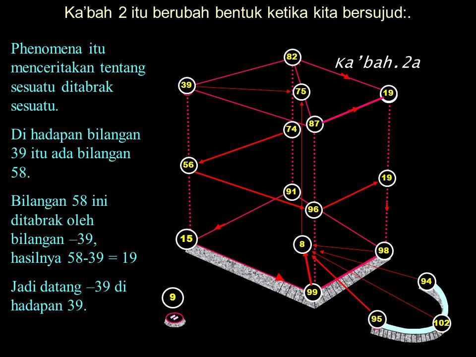 Ka'bah 2 itu berubah bentuk ketika kita bersujud:. 8 9 Ka'bah.2a 15 91 99 8 75 39 95 102 94 98 19 74 56 96 87 82 58 9 19 Phenomena itu menceritakan te