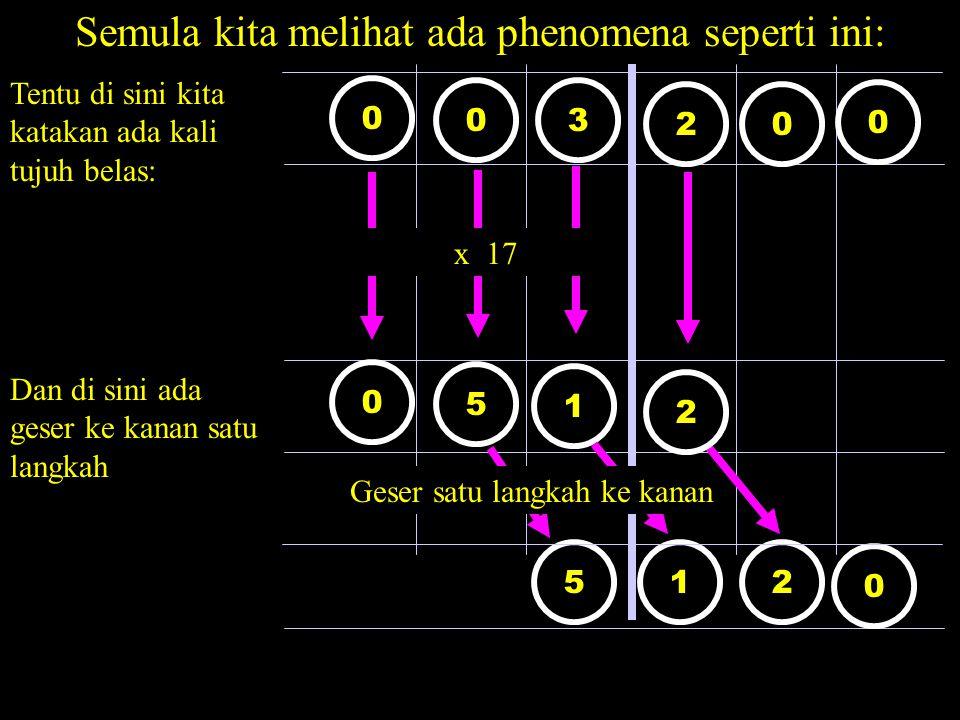 0 2 0 1 5 2 0 03 0 0 51 Semula kita melihat ada phenomena seperti ini: Tentu di sini kita katakan ada kali tujuh belas: x 17 Dan di sini ada geser ke kanan satu langkah Geser satu langkah ke kanan 2