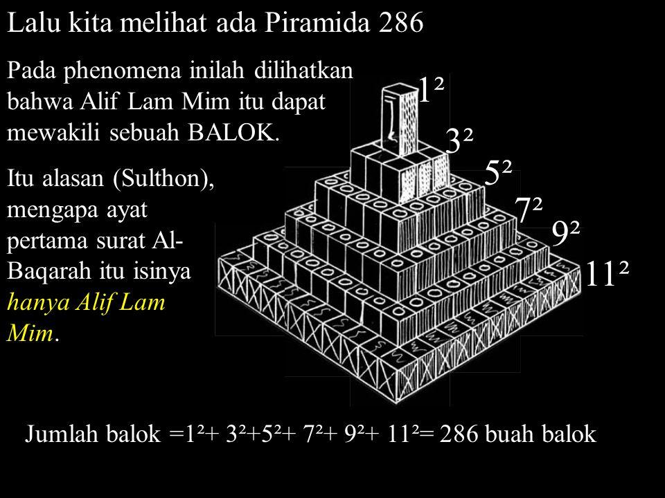 Lalu kita melihat ada Piramida 286 Jumlah balok =1²+ 3²+5²+ 7²+ 9²+ 11²= 286 buah balok 1²1² 3²3² 5²5² 7²7² 9²9² 11² Pada phenomena inilah dilihatkan bahwa Alif Lam Mim itu dapat mewakili sebuah BALOK.