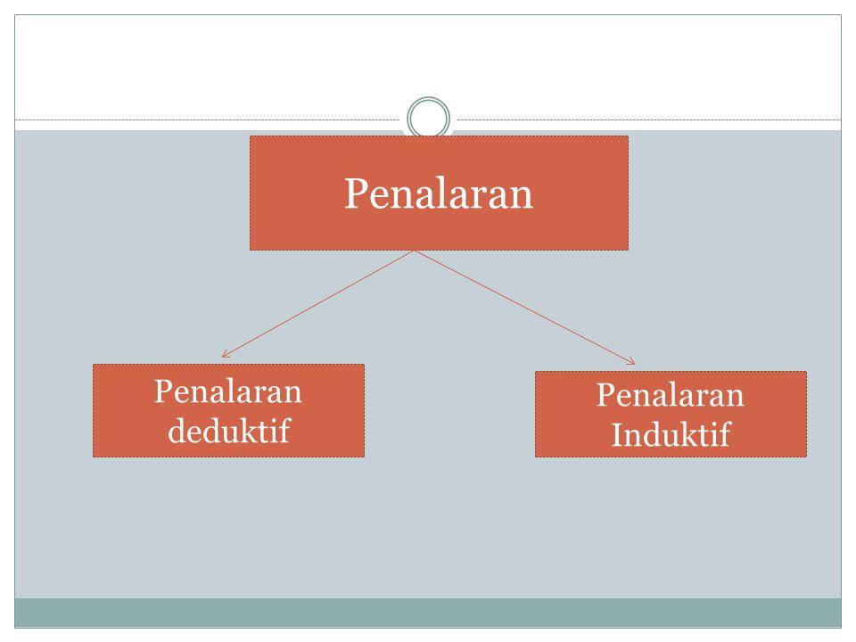 Perbedaan antara penalaran deduktif dan penalaran induktif adalah pada dukungan premis terhadap konklusinya.