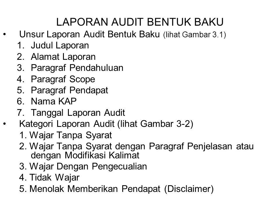 LAPORAN AUDIT BENTUK BAKU Unsur Laporan Audit Bentuk Baku (lihat Gambar 3.1) 1.Judul Laporan 2.Alamat Laporan 3.Paragraf Pendahuluan 4.Paragraf Scope 5.Paragraf Pendapat 6.Nama KAP 7.Tanggal Laporan Audit Kategori Laporan Audit (lihat Gambar 3-2) 1.