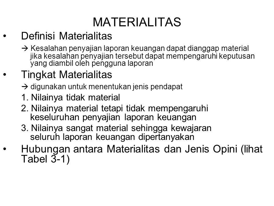 MATERIALITAS Definisi Materialitas  Kesalahan penyajian laporan keuangan dapat dianggap material jika kesalahan penyajian tersebut dapat mempengaruhi keputusan yang diambil oleh pengguna laporan Tingkat Materialitas  digunakan untuk menentukan jenis pendapat 1.