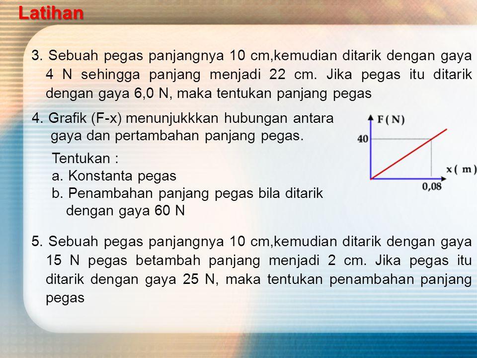 3.Sebuah pegas panjangnya 10 cm,kemudian ditarik dengan gaya 4 N sehingga panjang menjadi 22 cm.