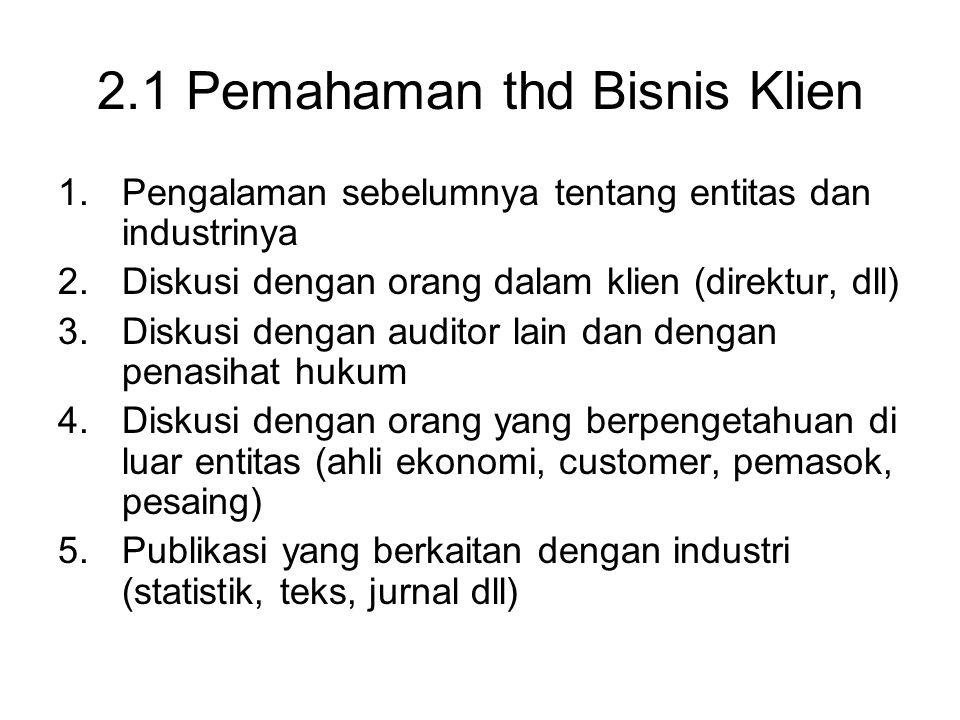 2.1 Pemahaman thd Bisnis Klien 1.Pengalaman sebelumnya tentang entitas dan industrinya 2.Diskusi dengan orang dalam klien (direktur, dll) 3.Diskusi de