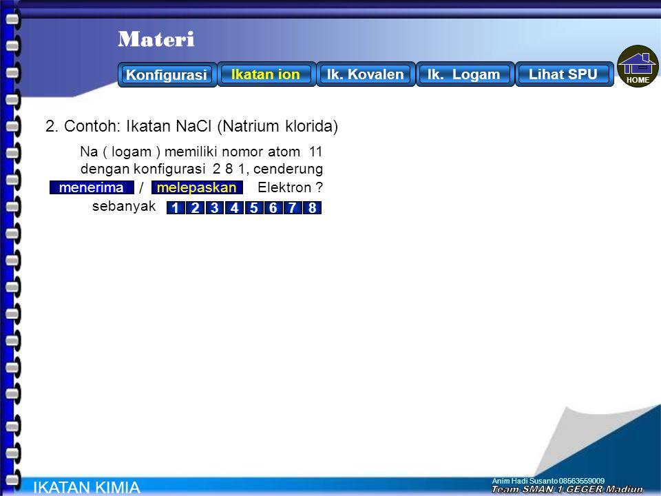 Anim Hadi Susanto 08563559009 2. Contoh: Ikatan NaCl (Natrium klorida) IKATAN KIMIA Na ( logam ) memiliki nomor atom 11 dengan konfigurasi 2 8 1, cend