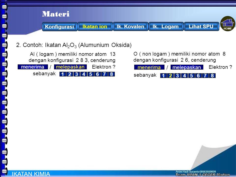 Anim Hadi Susanto 08563559009 2. Contoh: Ikatan Al 2 O 3 (Alumunium Oksida) IKATAN KIMIA O ( non logam ) memiliki nomor atom 8 dengan konfigurasi 2 6,
