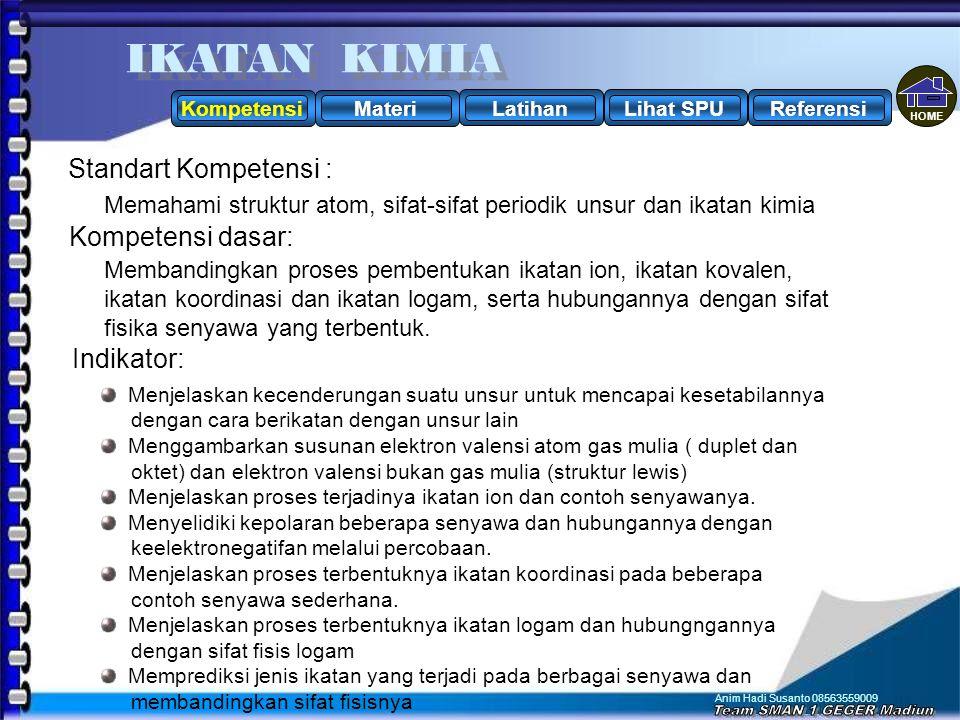 Anim Hadi Susanto 08563559009 IKATAN KIMIA Berisi Daftar Pustaka yang digunakan sebagai acuan MateriLatihanKompetensiLihat SPUReferensi Menu Utama Ban