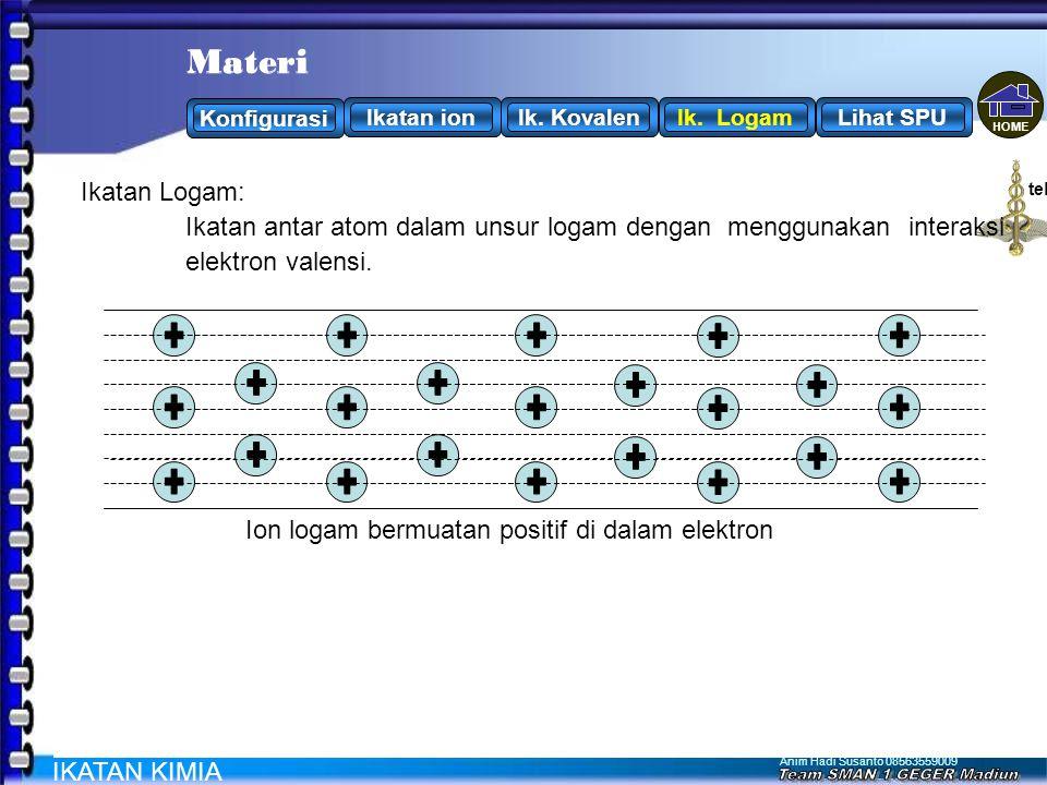 Anim Hadi Susanto 08563559009 Elektron yang dipakai bersama Tertarik kearah F bukan H, karena Keelektronegatifan F > H tekan 2. Senyawa kovalen Polar
