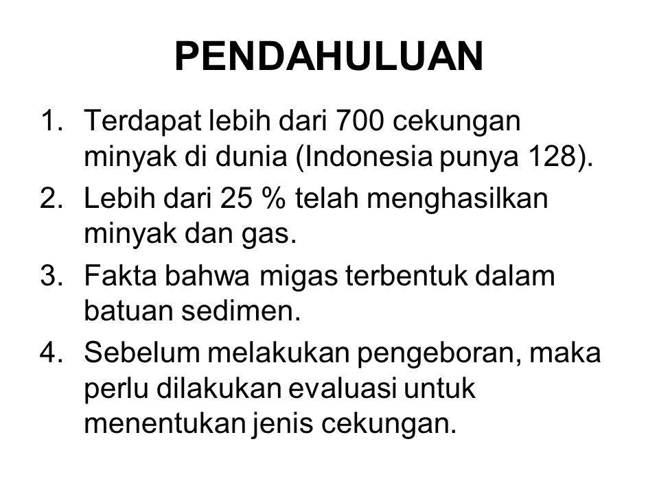 PENDAHULUAN 1.Terdapat lebih dari 700 cekungan minyak di dunia (Indonesia punya 128). 2.Lebih dari 25 % telah menghasilkan minyak dan gas. 3.Fakta bah