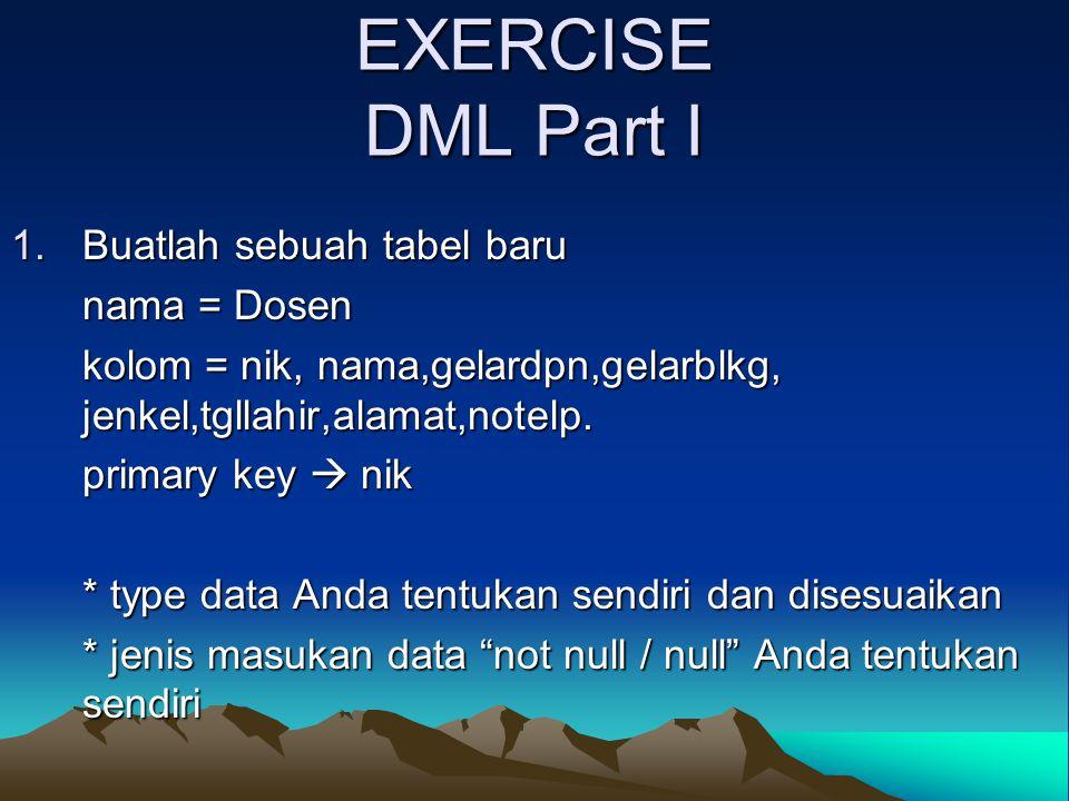 EXERCISE DML Part I 1.Buatlah sebuah tabel baru nama = Dosen kolom = nik, nama,gelardpn,gelarblkg, jenkel,tgllahir,alamat,notelp.