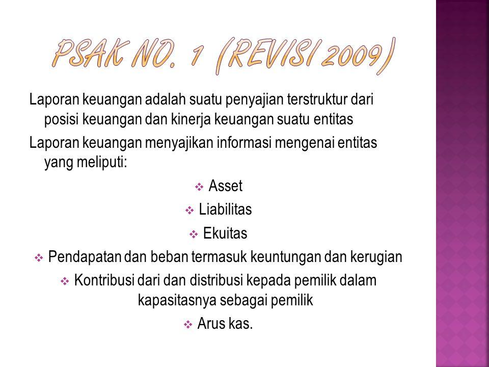 Pada PSAK 1 (Revisi 1998) Komponen laporan keuangan lengkap meliputi: Neraca Laporan laba rugi Laporan perubahan ekuitas Laporan arus kas Catatan atas laporan keuangan