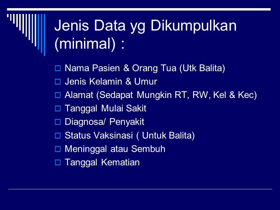 Jenis Data yg Dikumpulkan (minimal) :  Nama Pasien & Orang Tua (Utk Balita)  Jenis Kelamin & Umur  Alamat (Sedapat Mungkin RT, RW, Kel & Kec)  Tan