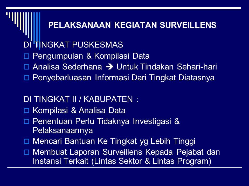 PELAKSANAAN KEGIATAN SURVEILLENS DI TINGKAT PUSKESMAS  Pengumpulan & Kompilasi Data  Analisa Sederhana  Untuk Tindakan Sehari-hari  Penyebarluasan Informasi Dari Tingkat Diatasnya DI TINGKAT II / KABUPATEN :  Kompilasi & Analisa Data  Penentuan Perlu Tidaknya Investigasi & Pelaksanaannya  Mencari Bantuan Ke Tingkat yg Lebih Tinggi  Membuat Laporan Surveillens Kepada Pejabat dan Instansi Terkait (Lintas Sektor & Lintas Program)