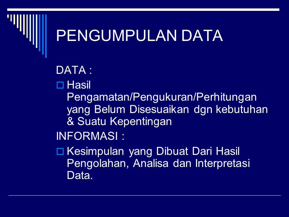PENGUMPULAN DATA DATA :  Hasil Pengamatan/Pengukuran/Perhitungan yang Belum Disesuaikan dgn kebutuhan & Suatu Kepentingan INFORMASI :  Kesimpulan yang Dibuat Dari Hasil Pengolahan, Analisa dan Interpretasi Data.