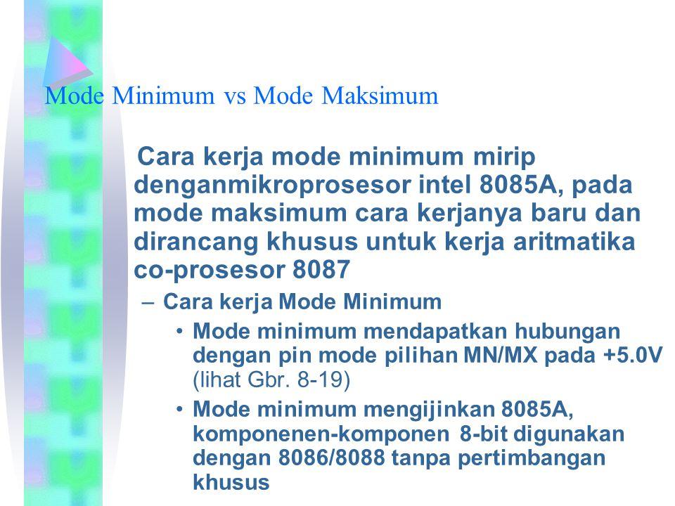 Mode Minimum vs Mode Maksimum Cara kerja mode minimum mirip denganmikroprosesor intel 8085A, pada mode maksimum cara kerjanya baru dan dirancang khusu