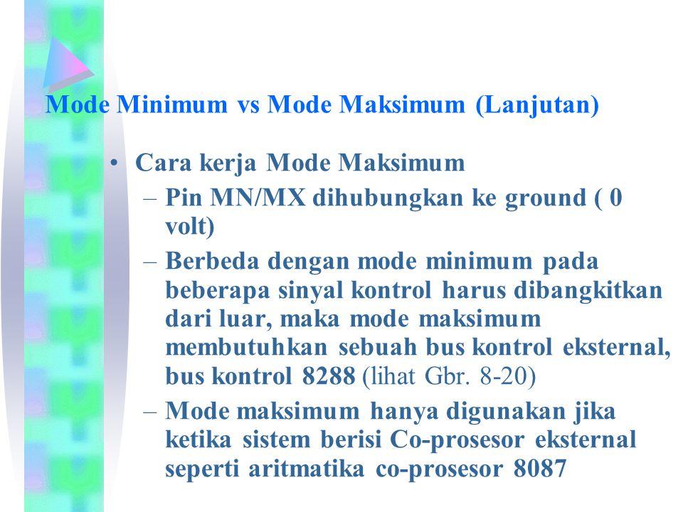 Cara kerja Mode Maksimum –Pin MN/MX dihubungkan ke ground ( 0 volt) –Berbeda dengan mode minimum pada beberapa sinyal kontrol harus dibangkitkan dari