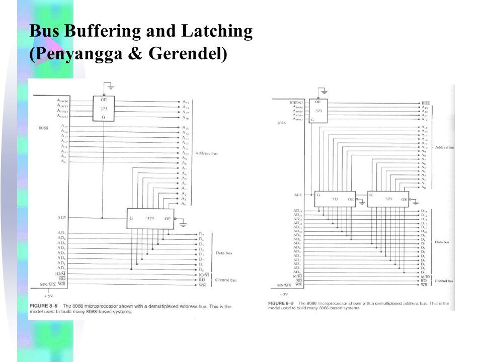 Sistem Buffer (Penyangga) –Seluruh sistem 8086 atau 8088 harus mempunyai penyangga, Jika lebih dari 10 unit di load maka disimpan sementara pada bus- bus pin –Semua komponen buffer akan menggunakan waktu tunda pada sistem Bus Buffering and Latching (Penyangga & Gerendel)