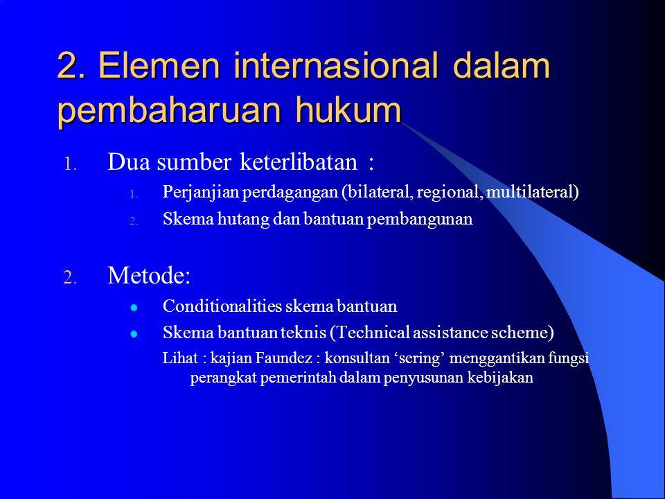 2.Elemen internasional dalam pembaharuan hukum 1.