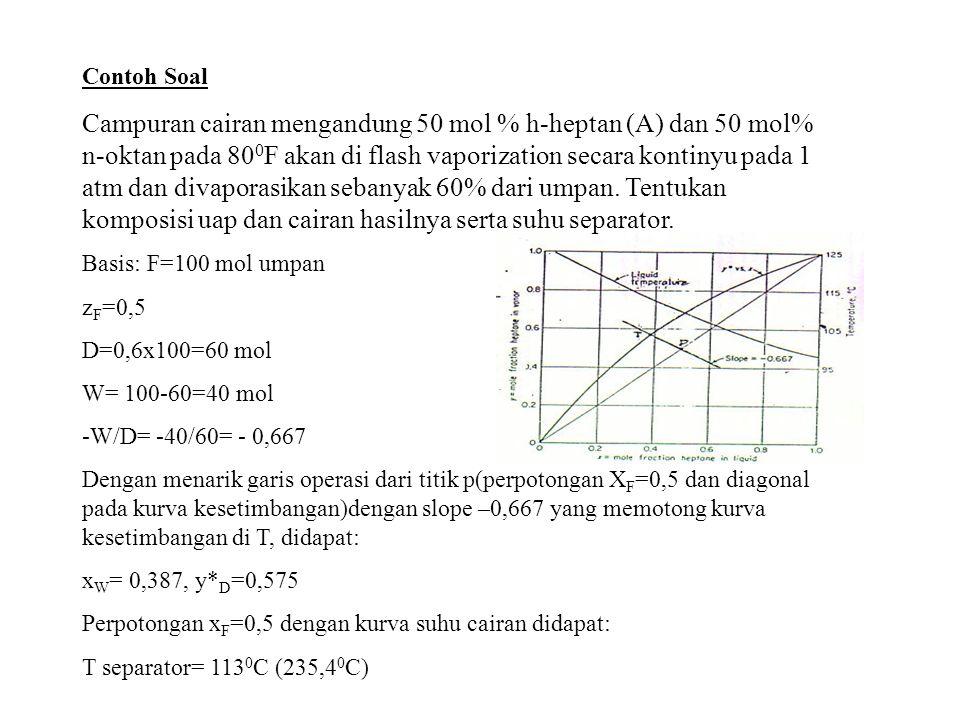 Contoh Soal Campuran cairan mengandung 50 mol % h-heptan (A) dan 50 mol% n-oktan pada 80 0 F akan di flash vaporization secara kontinyu pada 1 atm dan