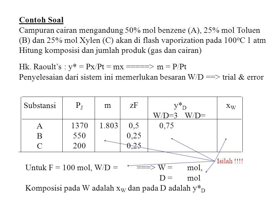 Contoh Soal Campuran cairan mengandung 50% mol benzene (A), 25% mol Toluen (B) dan 25% mol Xylen (C) akan di flash vaporization pada 100 o C 1 atm Hit