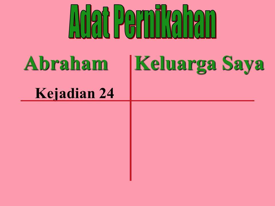 Abraham Keluarga Saya Kejadian 24