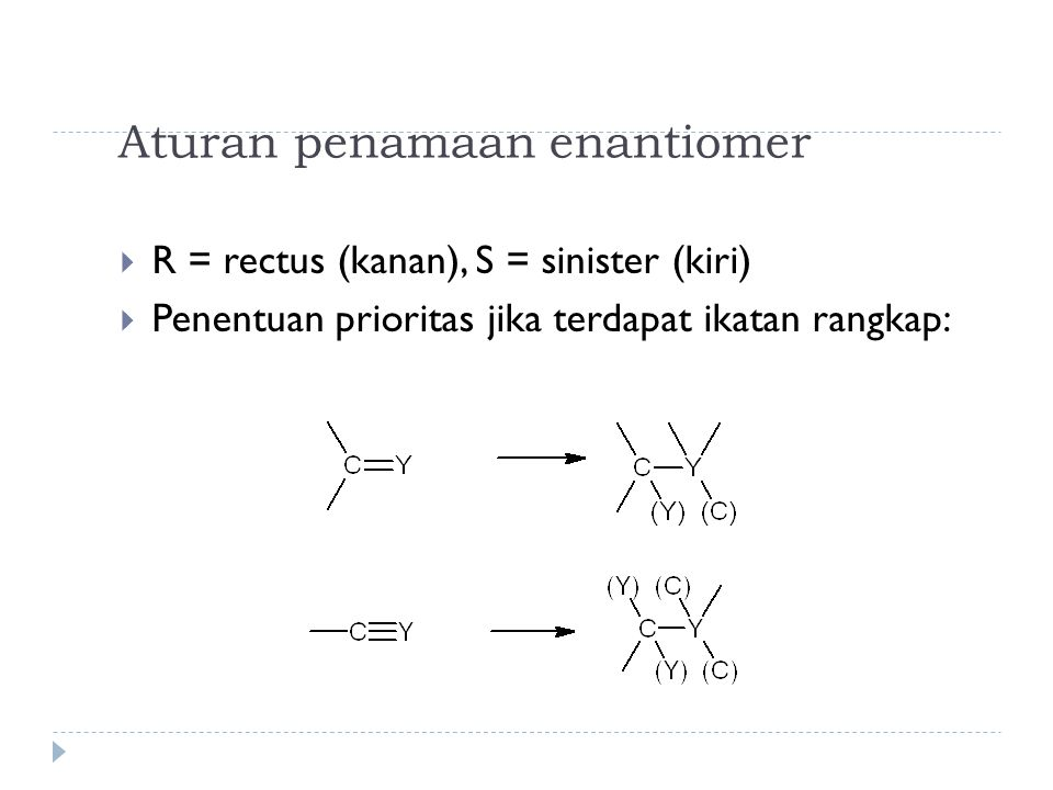 Aturan penamaan enantiomer  R = rectus (kanan), S = sinister (kiri)  Penentuan prioritas jika terdapat ikatan rangkap: