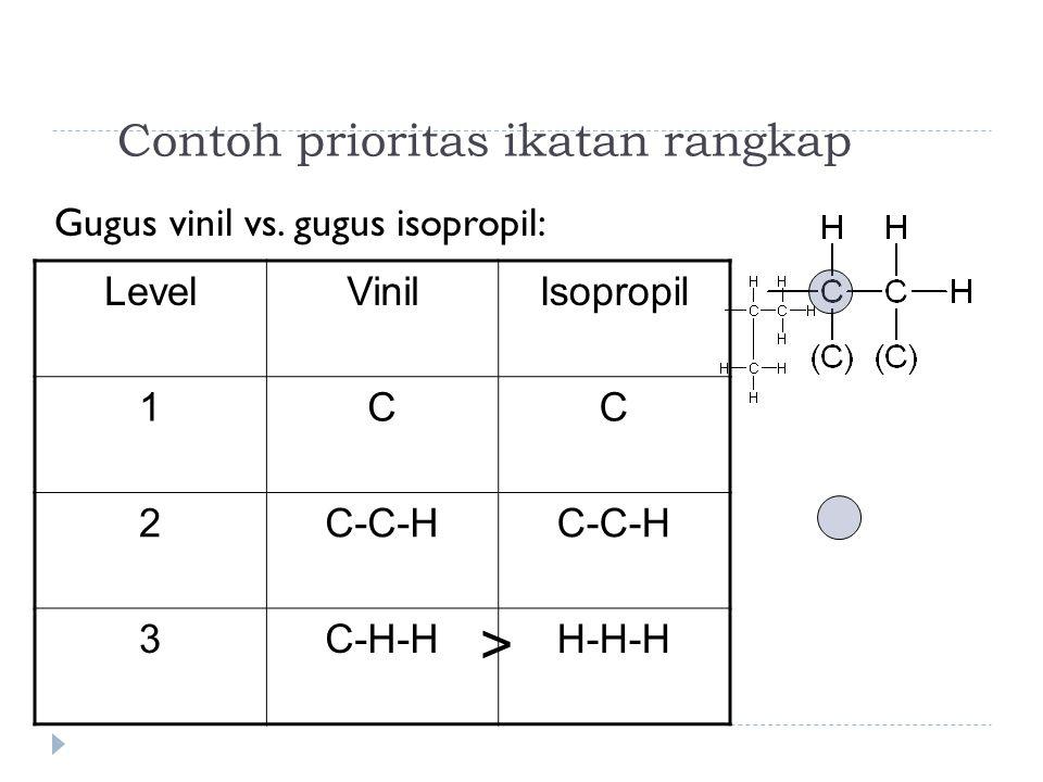 Contoh prioritas ikatan rangkap Gugus vinil vs. gugus isopropil: LevelVinilIsopropil 1CC 2C-C-H 3C-H-HH-H-H >