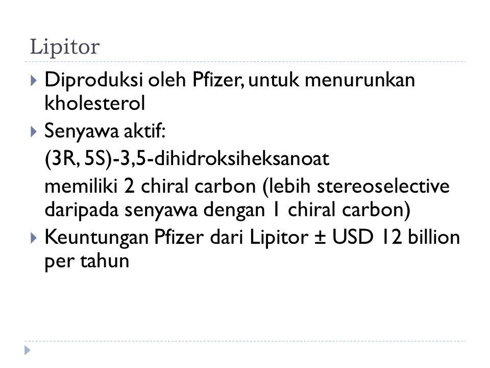Lipitor  Diproduksi oleh Pfizer, untuk menurunkan kholesterol  Senyawa aktif: (3R, 5S)-3,5-dihidroksiheksanoat memiliki 2 chiral carbon (lebih stereoselective daripada senyawa dengan 1 chiral carbon)  Keuntungan Pfizer dari Lipitor ± USD 12 billion per tahun