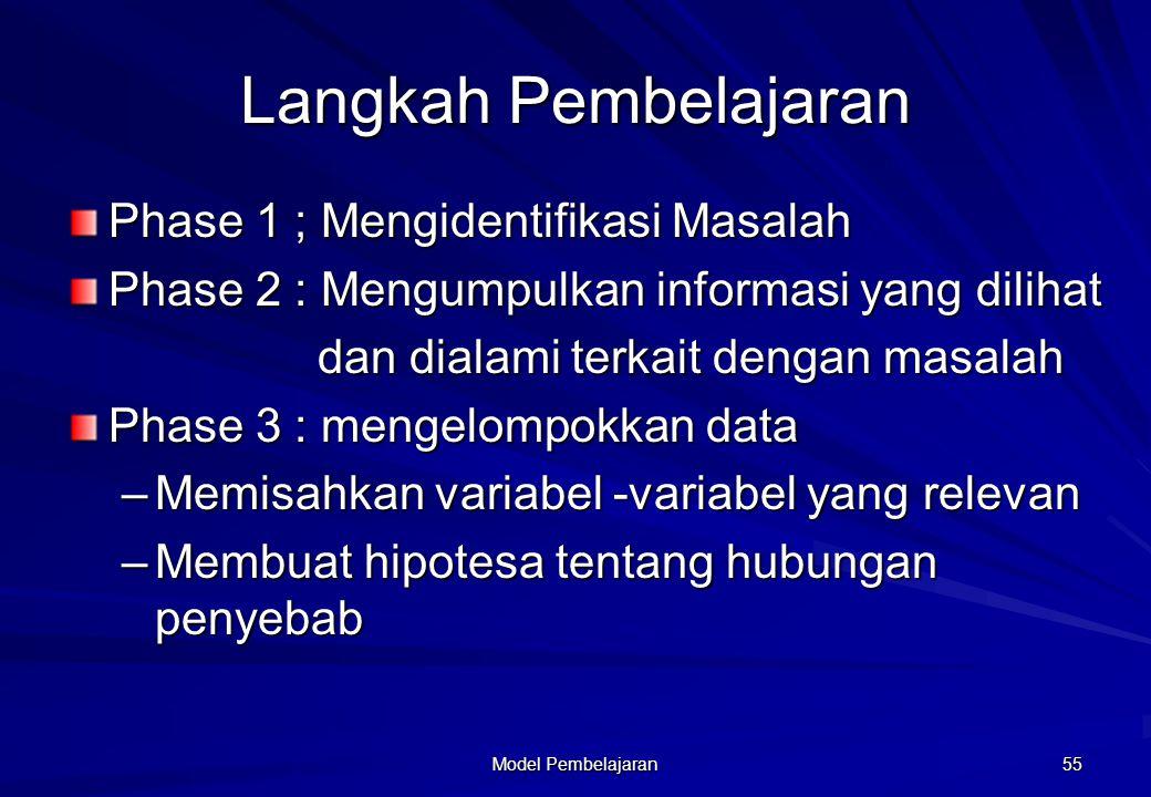 Model Pembelajaran 55 Langkah Pembelajaran Phase 1 ; Mengidentifikasi Masalah Phase 2 : Mengumpulkan informasi yang dilihat dan dialami terkait dengan