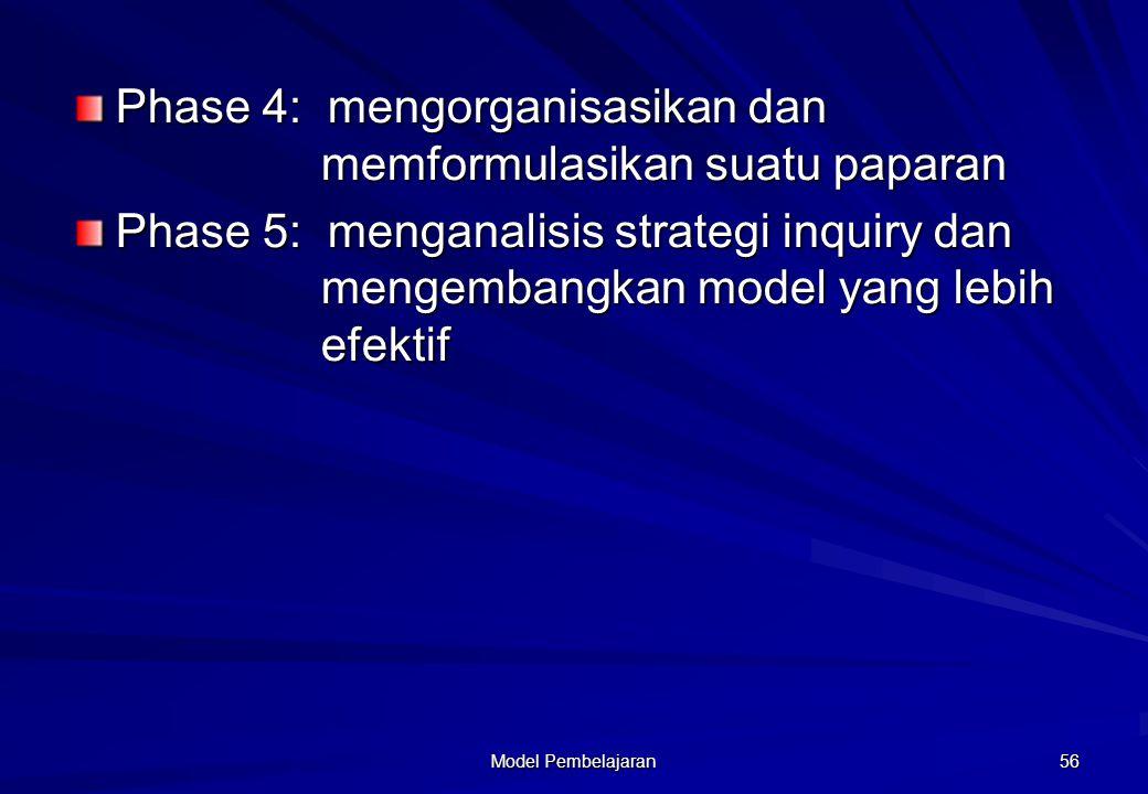 Model Pembelajaran 56 Phase 4: mengorganisasikan dan memformulasikan suatu paparan Phase 5: menganalisis strategi inquiry dan mengembangkan model yang
