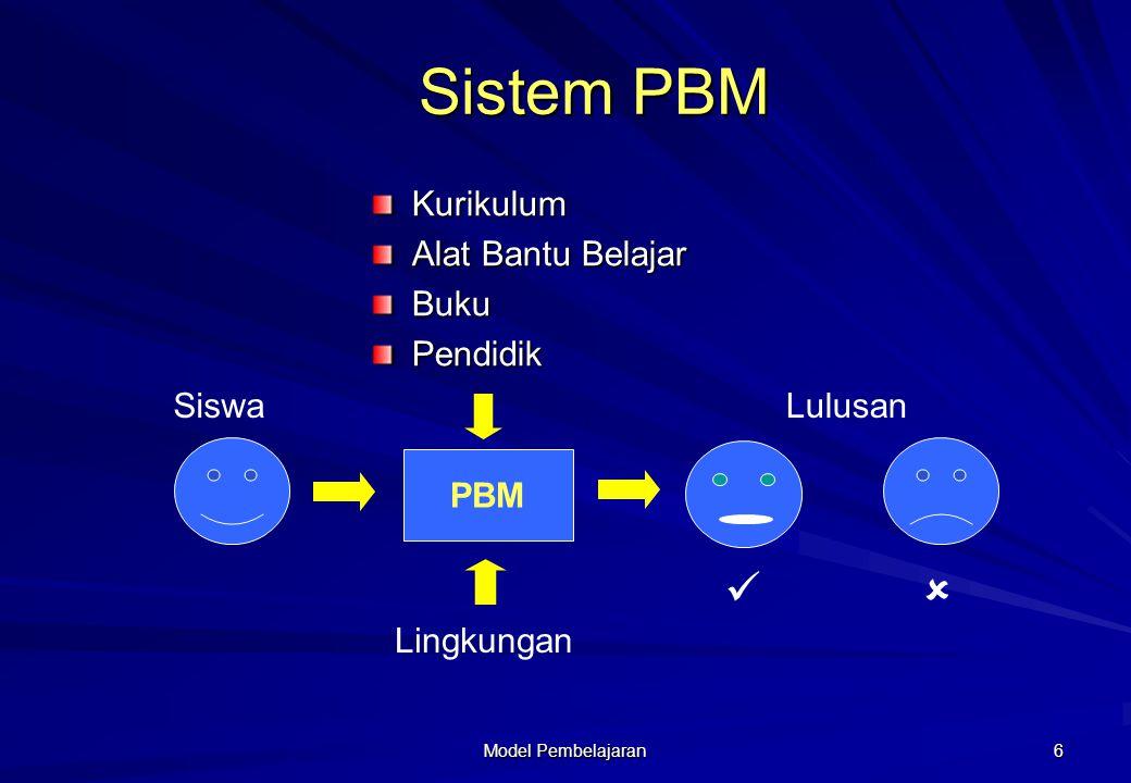 Model Pembelajaran 6 Sistem PBM Kurikulum Alat Bantu Belajar BukuPendidik PBM SiswaLulusan Lingkungan 