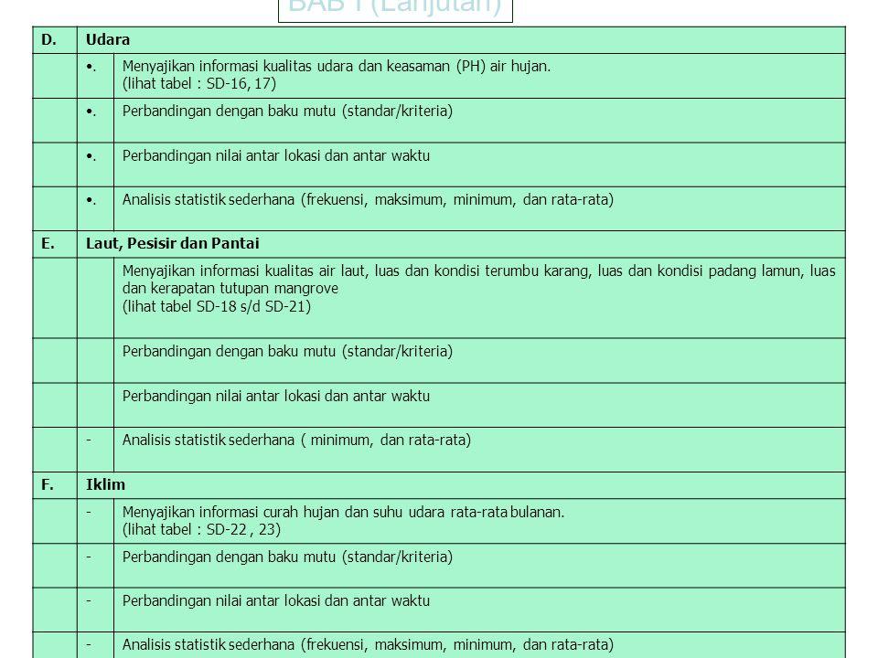 6 BAB I (Lanjutan) D.Udara. Menyajikan informasi kualitas udara dan keasaman (PH) air hujan. (lihat tabel : SD-16, 17).Perbandingan dengan baku mutu (
