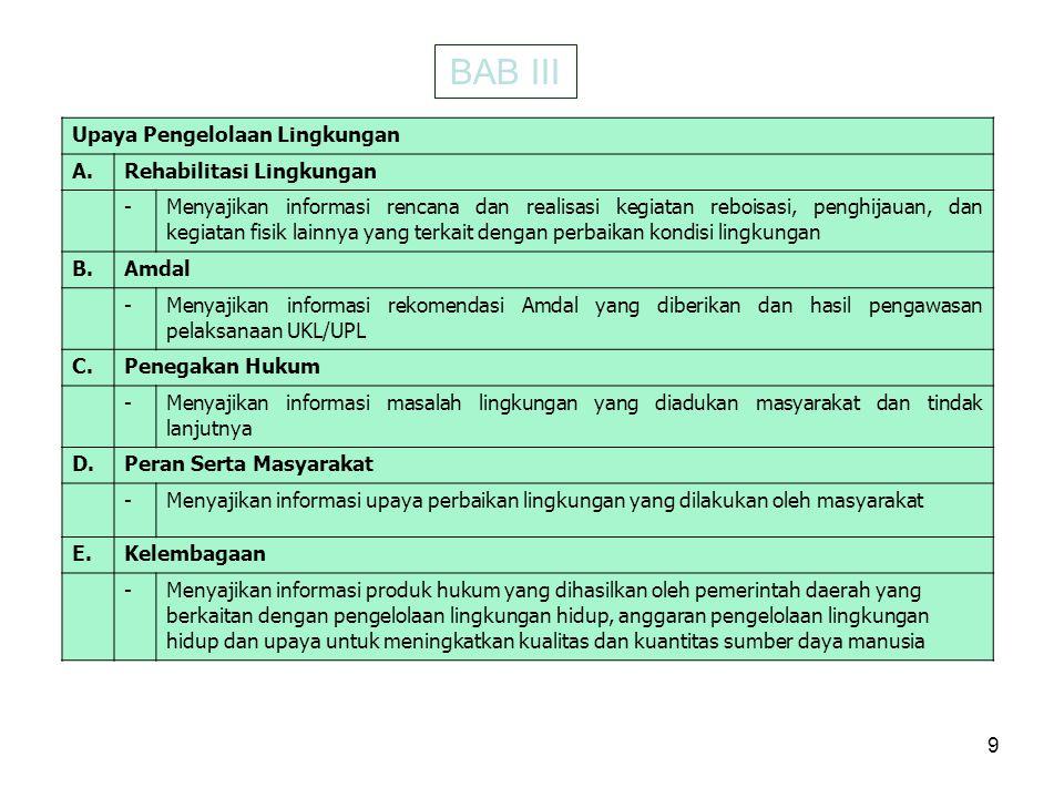 9 BAB III Upaya Pengelolaan Lingkungan A.Rehabilitasi Lingkungan - Menyajikan informasi rencana dan realisasi kegiatan reboisasi, penghijauan, dan keg