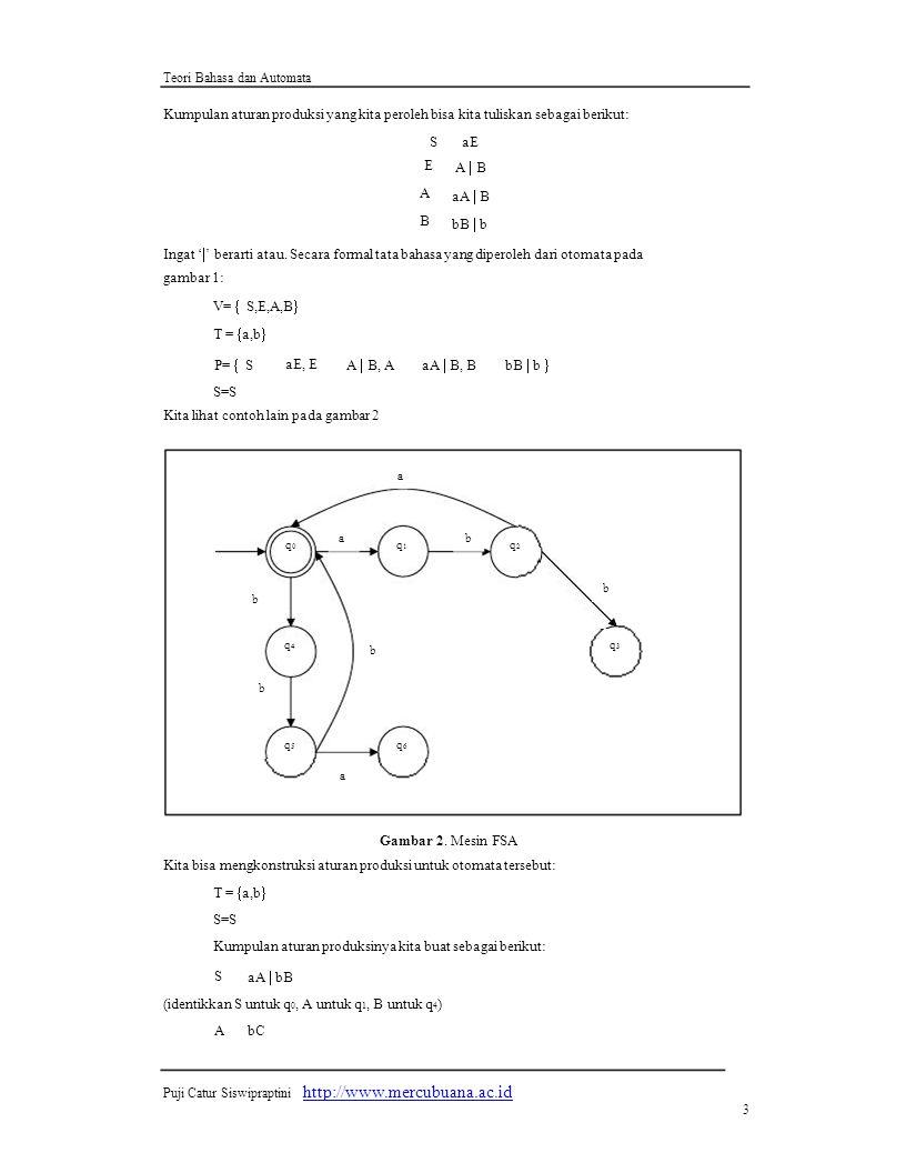Teori Bahasa dan Automata Bila sebelumnya dari suatu diagram transisi finite state automata kita bisa membuat aturan-aturan produksinya.