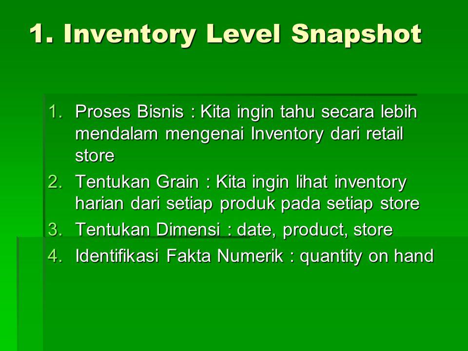 1. Inventory Level Snapshot 1.Proses Bisnis : Kita ingin tahu secara lebih mendalam mengenai Inventory dari retail store 2.Tentukan Grain : Kita ingin