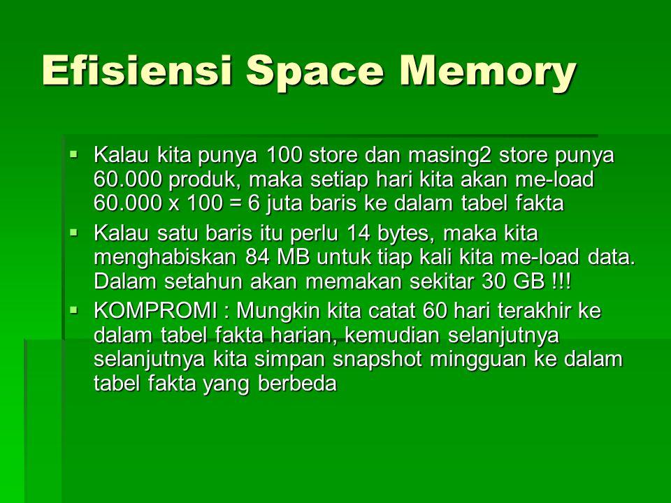 Efisiensi Space Memory  Kalau kita punya 100 store dan masing2 store punya 60.000 produk, maka setiap hari kita akan me-load 60.000 x 100 = 6 juta ba