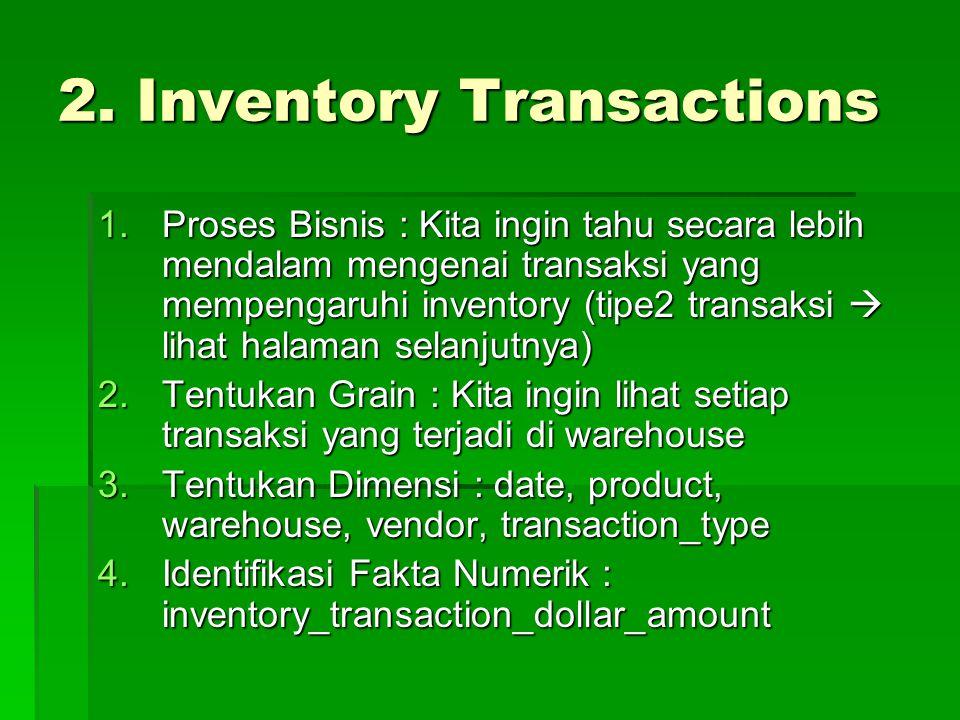 2. Inventory Transactions 1.Proses Bisnis : Kita ingin tahu secara lebih mendalam mengenai transaksi yang mempengaruhi inventory (tipe2 transaksi  li