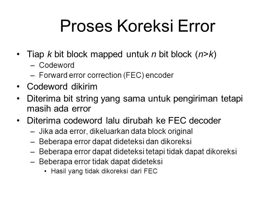 Proses Koreksi Error Tiap k bit block mapped untuk n bit block (n>k) –Codeword –Forward error correction (FEC) encoder Codeword dikirim Diterima bit string yang sama untuk pengiriman tetapi masih ada error Diterima codeword lalu dirubah ke FEC decoder –Jika ada error, dikeluarkan data block original –Beberapa error dapat dideteksi dan dikoreksi –Beberapa error dapat dideteksi tetapi tidak dapat dikoreksi –Beberapa error tidak dapat dideteksi Hasil yang tidak dikoreksi dari FEC