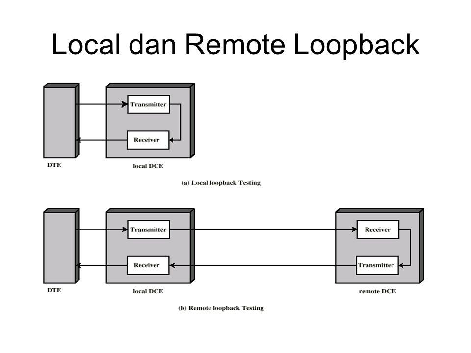 Local dan Remote Loopback