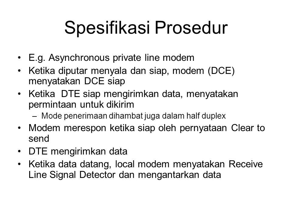 Spesifikasi Prosedur E.g.