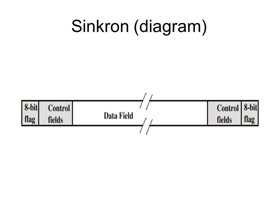 Sinkron (diagram)