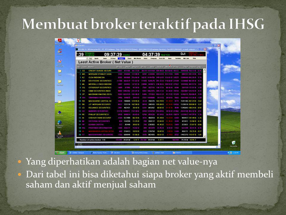 Yang diperhatikan adalah bagian net value-nya Dari tabel ini bisa diketahui siapa broker yang aktif membeli saham dan aktif menjual saham