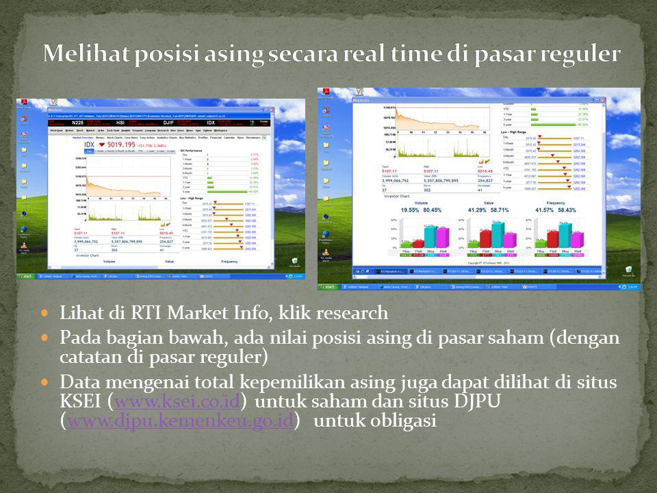 - Tuliskan JCI Index - Kalau mau lihat pergerakan historis indeks ketik HP - Kalau mau lihat grafiknya ketik GP - Kalau mau lihat siapa saja saham mover IHSG, ketik MOV