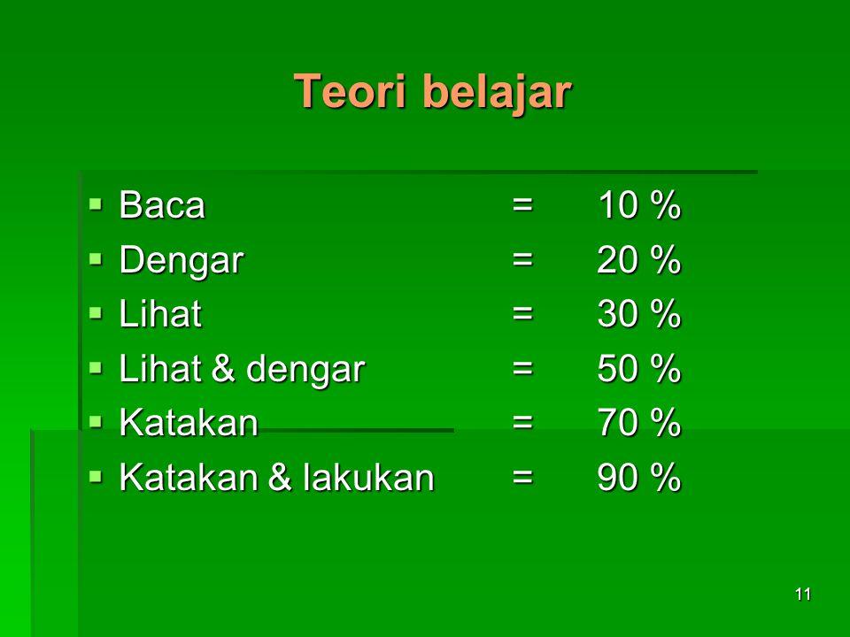 11 Teori belajar  Baca=10 %  Dengar=20 %  Lihat=30 %  Lihat & dengar=50 %  Katakan=70 %  Katakan & lakukan=90 %