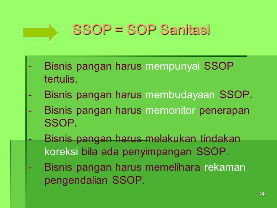 14 SSOP = SOP Sanitasi -Bisnis pangan harus mempunyai SSOP tertulis. -Bisnis pangan harus membudayaan SSOP. -Bisnis pangan harus memonitor penerapan S