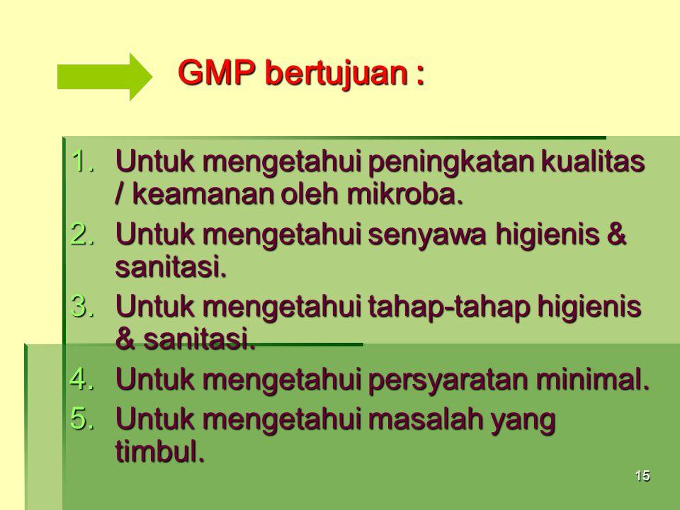 15 GMP bertujuan : 1.Untuk mengetahui peningkatan kualitas / keamanan oleh mikroba. 2.Untuk mengetahui senyawa higienis & sanitasi. 3.Untuk mengetahui