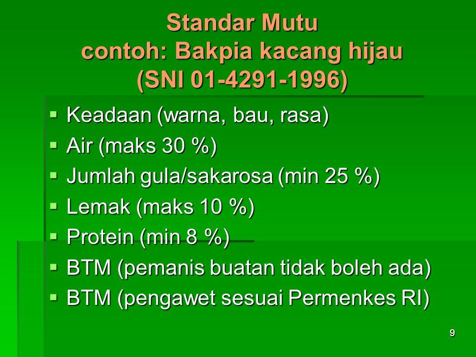 9 Standar Mutu contoh: Bakpia kacang hijau (SNI 01-4291-1996)  Keadaan (warna, bau, rasa)  Air (maks 30 %)  Jumlah gula/sakarosa (min 25 %)  Lemak