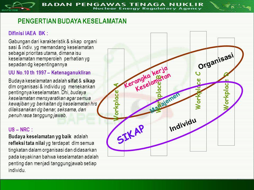 Directorate For Licensing of Nuclear Installation and Materials Nuclear Energy Regulatory Agency 20 Agustus 200820 KOMITMEN PADA TINGKAT KEBIJAKAN 1.